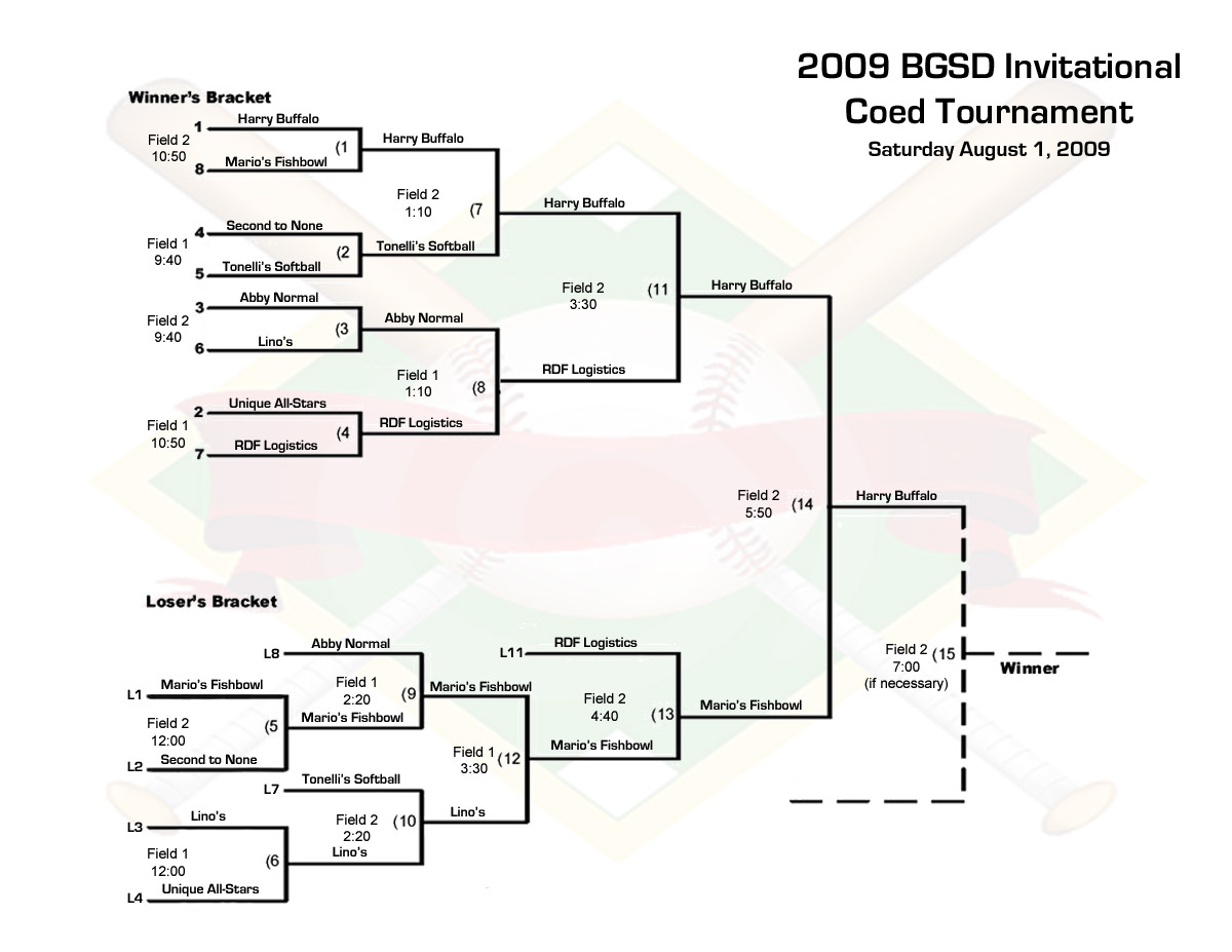 5 Team Sports Bracket http://www.bgsd.com/index_full.shtml