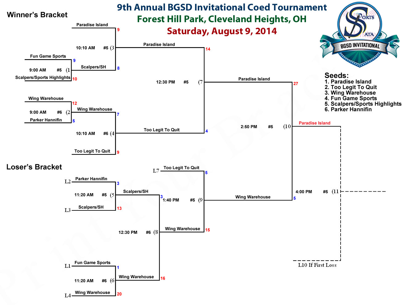 2014 BGSD Coed Tournament Bracket
